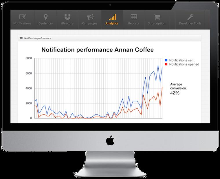 Dashboard5 analytics