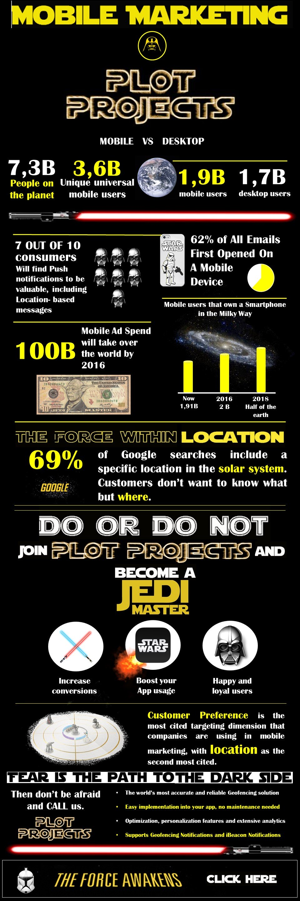 INFOGRAPHIC - The Force of Location Awakens: A Galactic Mobile Story