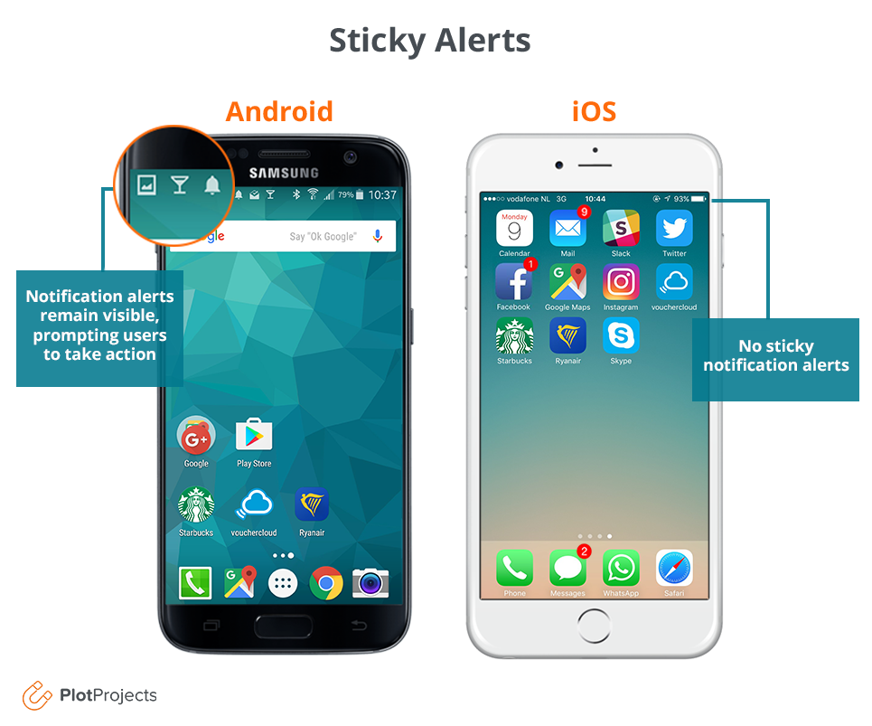 Sticky Alerts Android VS iOS
