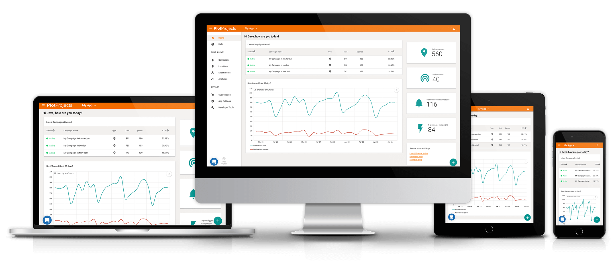 Plot Projects Responsive Dashboard
