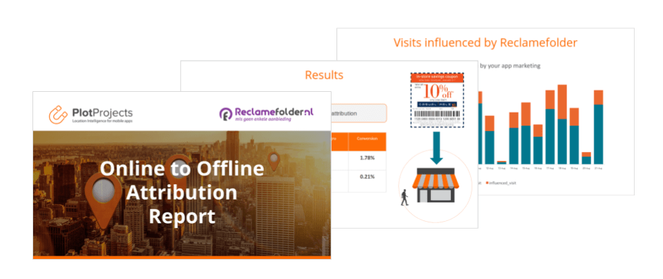 Plot Projects Online to Offline Attribution Report
